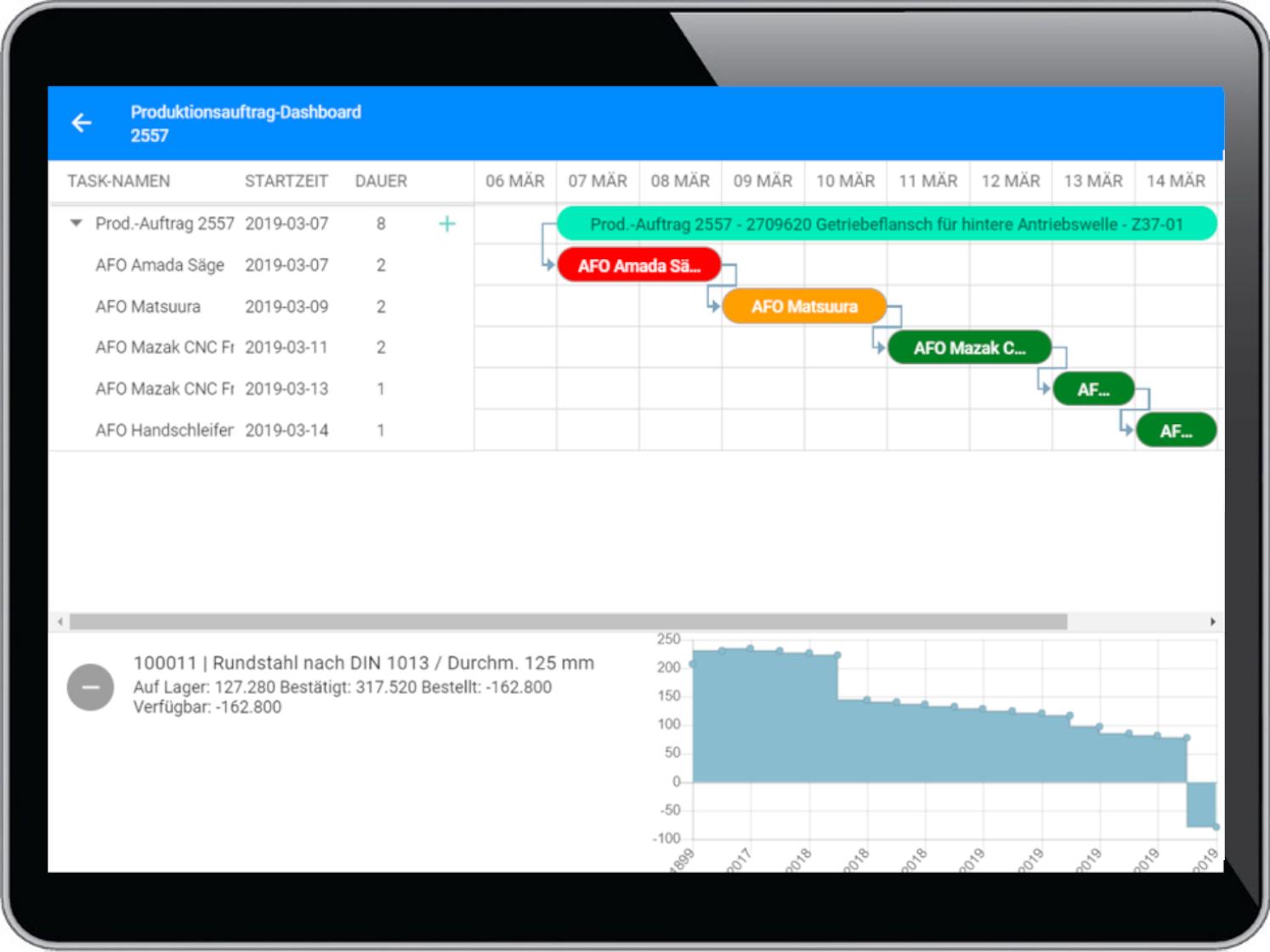 produktions-dashboard-tablet-neu